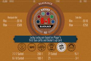 6-In-1-Blackjack spelen